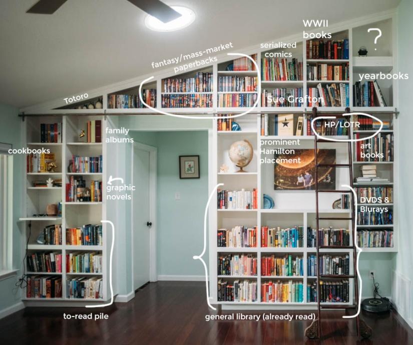 librarywall-07